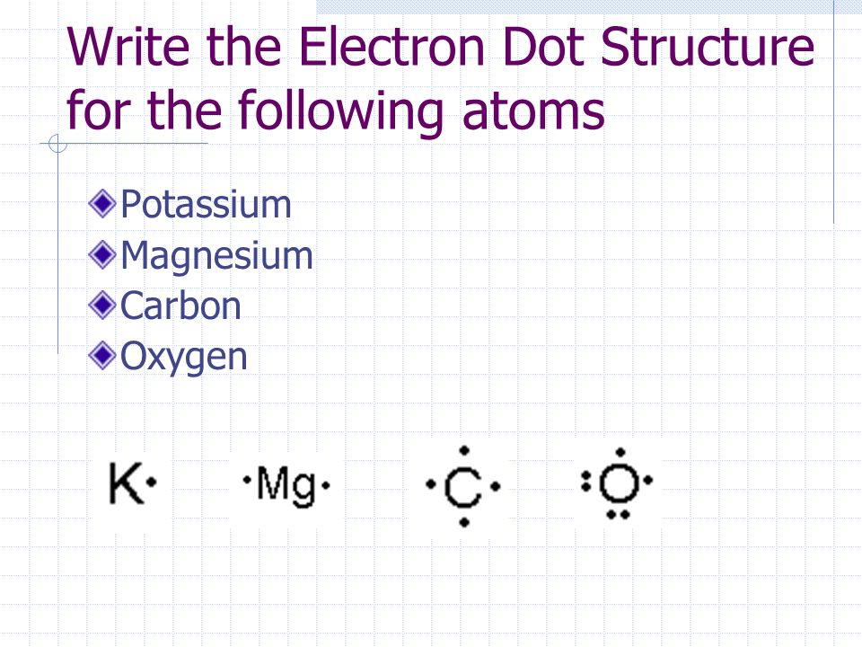 Electron dot diagram for oxygen