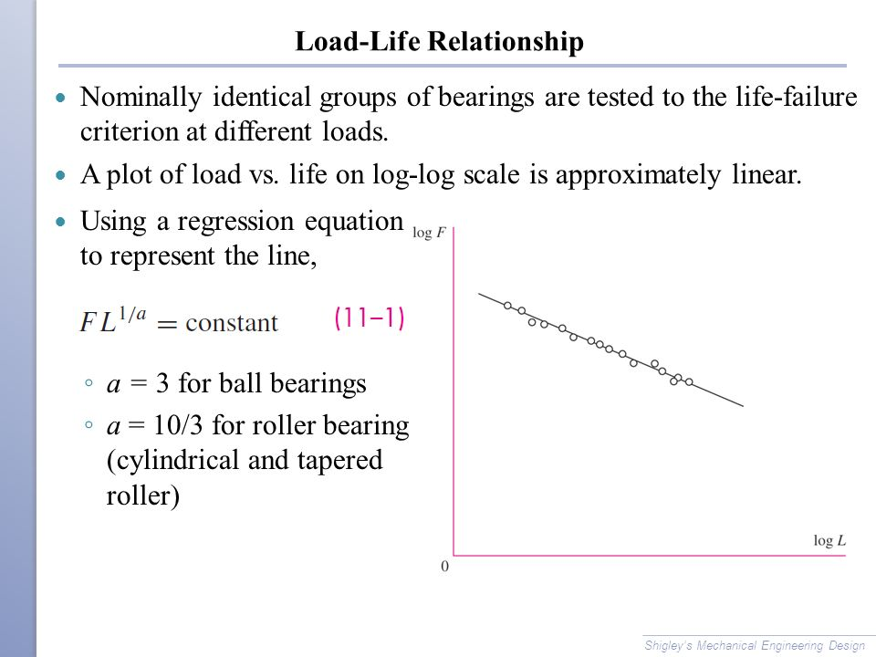 Using a regression equation to represent the line, ◦ a = 3 for ball bearings ◦ a = 10/3 for roller bearings (cylindrical and tapered roller) Load-Life Relationship Nominally identical groups of bearings are tested to the life-failure criterion at different loads.