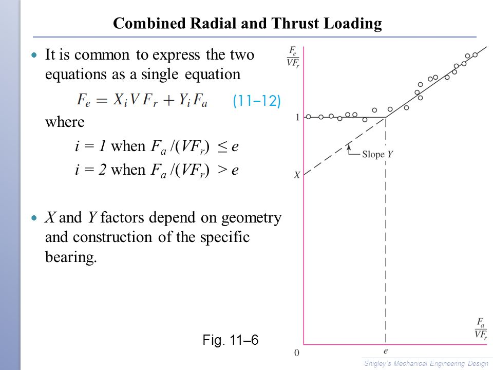 Combined Radial and Thrust Loading It is common to express the two equations as a single equation where i = 1 when F a /(VF r ) ≤ e i = 2 when F a /(VF r ) > e X and Y factors depend on geometry and construction of the specific bearing.
