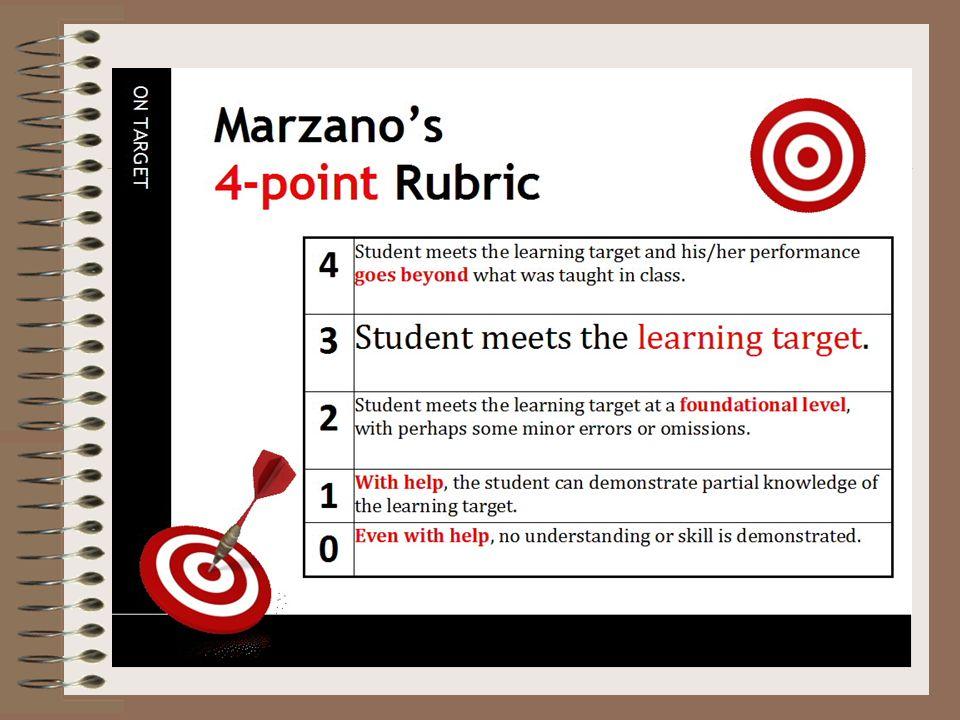 3 Marzanos 4 Point Rubric