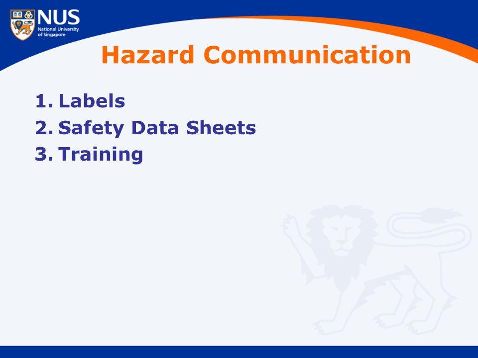 Hazard Communication 1.Labels 2.Safety Data Sheets 3.Training