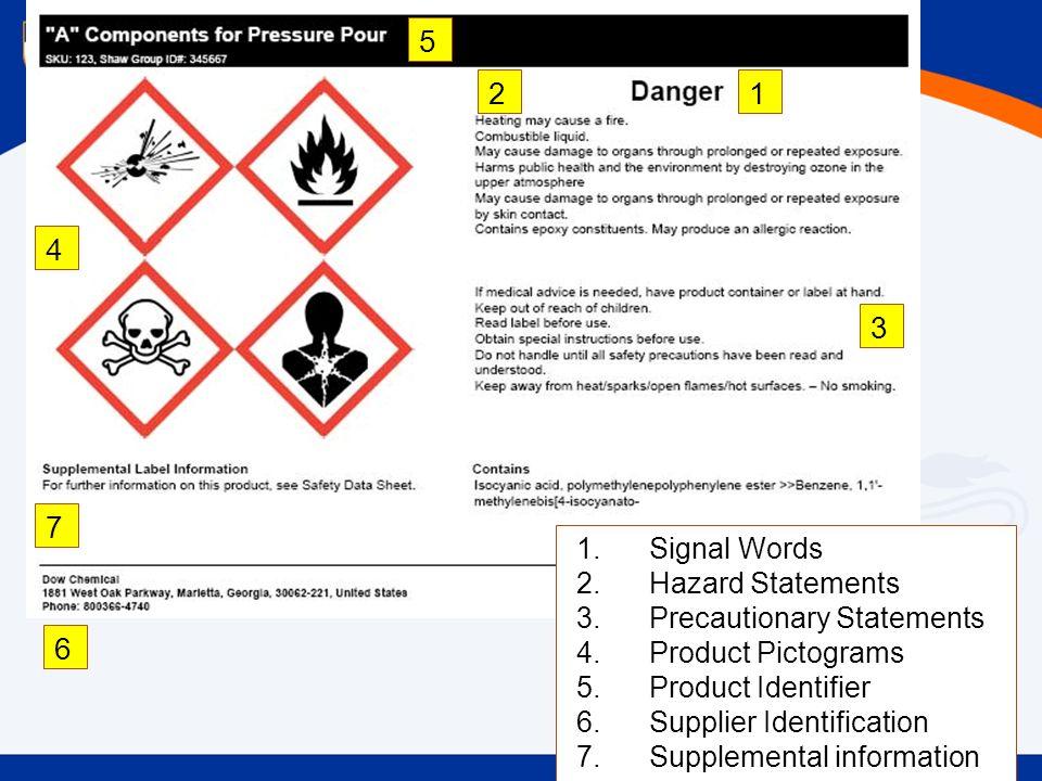 Hazard Communication 167 1.Signal Words 2.Hazard Statements 3.Precautionary Statements 4.Product Pictograms 5.Product Identifier 6.Supplier Identification 7.Supplemental information 12 3 4 5 6 7
