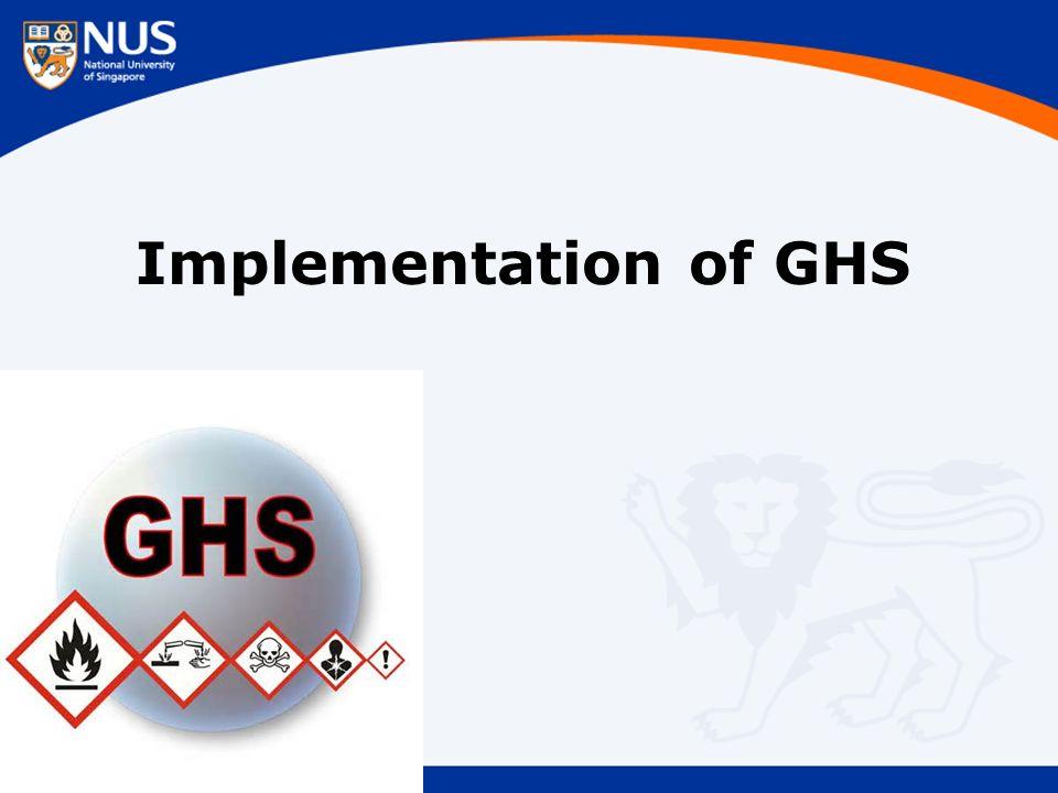 Implementation of GHS