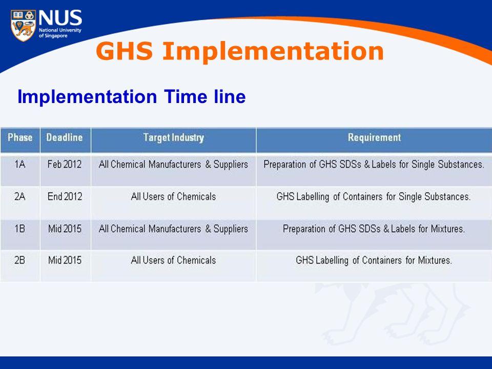 GHS Implementation Implementation Time line