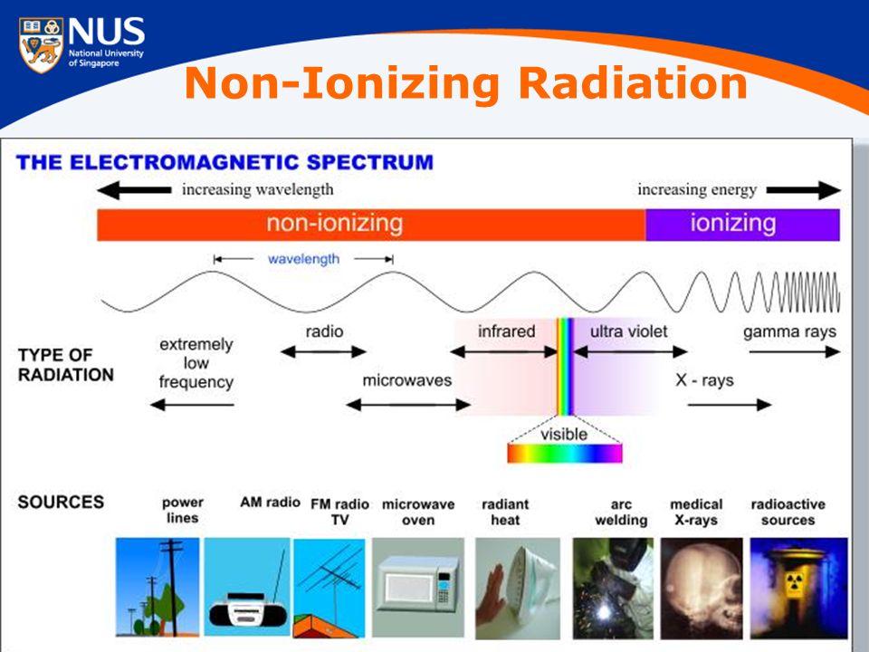 Non-Ionizing Radiation