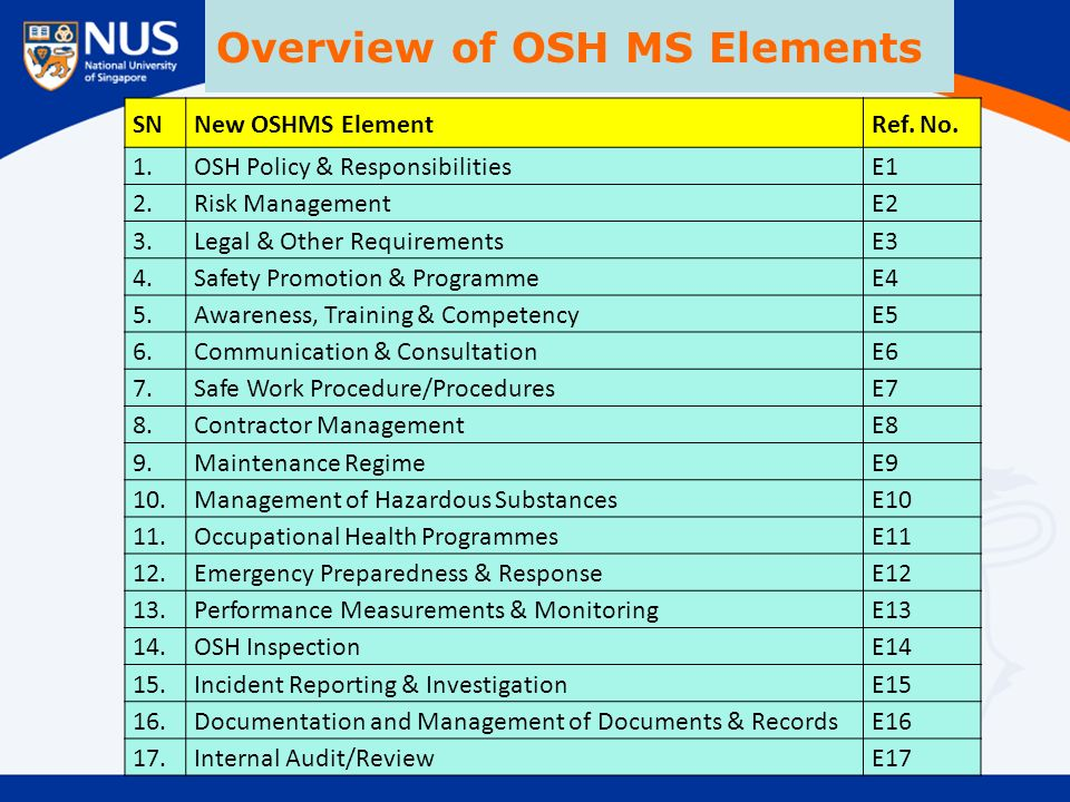 Overview of OSH MS Elements SNNew OSHMS ElementRef.