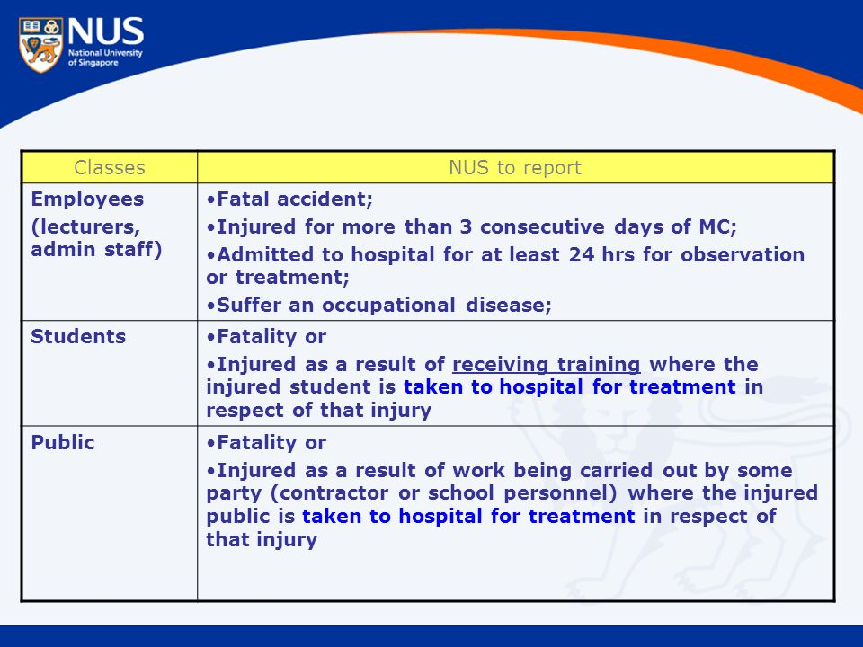 ClassesNUS to report Employees (lecturers, admin staff) Fatal accident; Injured for more than 3 consecutive days of MC; Admitted to hospital for at least 24 hrs for observation or treatment; Suffer an occupational disease; StudentsFatality or Injured as a result of receiving training where the injured student is taken to hospital for treatment in respect of that injury PublicFatality or Injured as a result of work being carried out by some party (contractor or school personnel) where the injured public is taken to hospital for treatment in respect of that injury