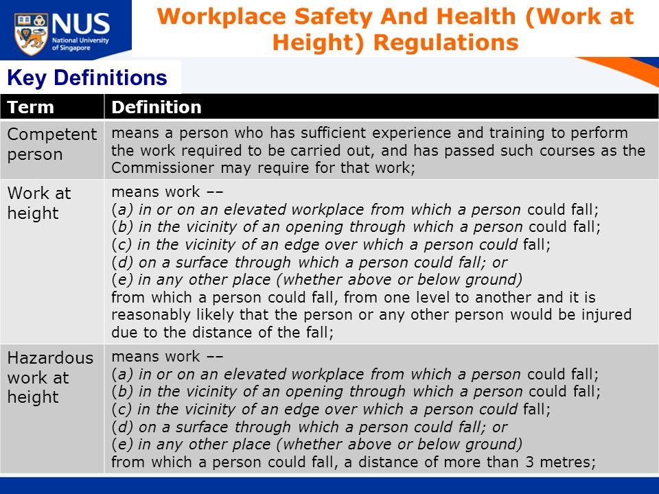 TermDefinition Competent person means a person who has sufficient experience and training to perform the work required to be carried out, and has passed such courses as the Commissioner may require for that work; Work at height means work –– (a) in or on an elevated workplace from which a person could fall; (b) in the vicinity of an opening through which a person could fall; (c) in the vicinity of an edge over which a person could fall; (d) on a surface through which a person could fall; or (e) in any other place (whether above or below ground) from which a person could fall, from one level to another and it is reasonably likely that the person or any other person would be injured due to the distance of the fall; Hazardous work at height means work –– (a) in or on an elevated workplace from which a person could fall; (b) in the vicinity of an opening through which a person could fall; (c) in the vicinity of an edge over which a person could fall; (d) on a surface through which a person could fall; or (e) in any other place (whether above or below ground) from which a person could fall, a distance of more than 3 metres; Key Definitions Workplace Safety And Health (Work at Height) Regulations