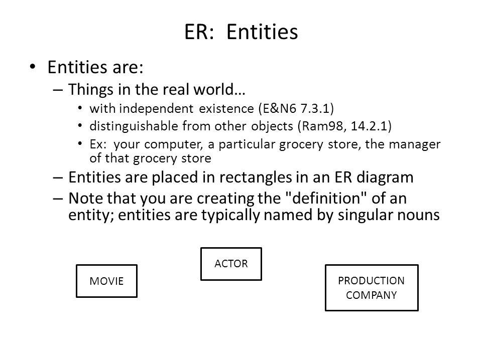 Unit 2a entity relationship models part 1 entities and attributes 4 er ccuart Images