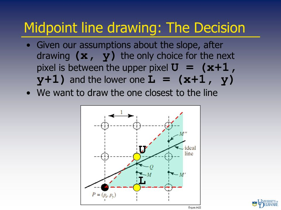 Bresenham Line Drawing Algorithm In C For All Slopes : Rasterization or u201cwhat is glbegin gl lines really doing?u201d course