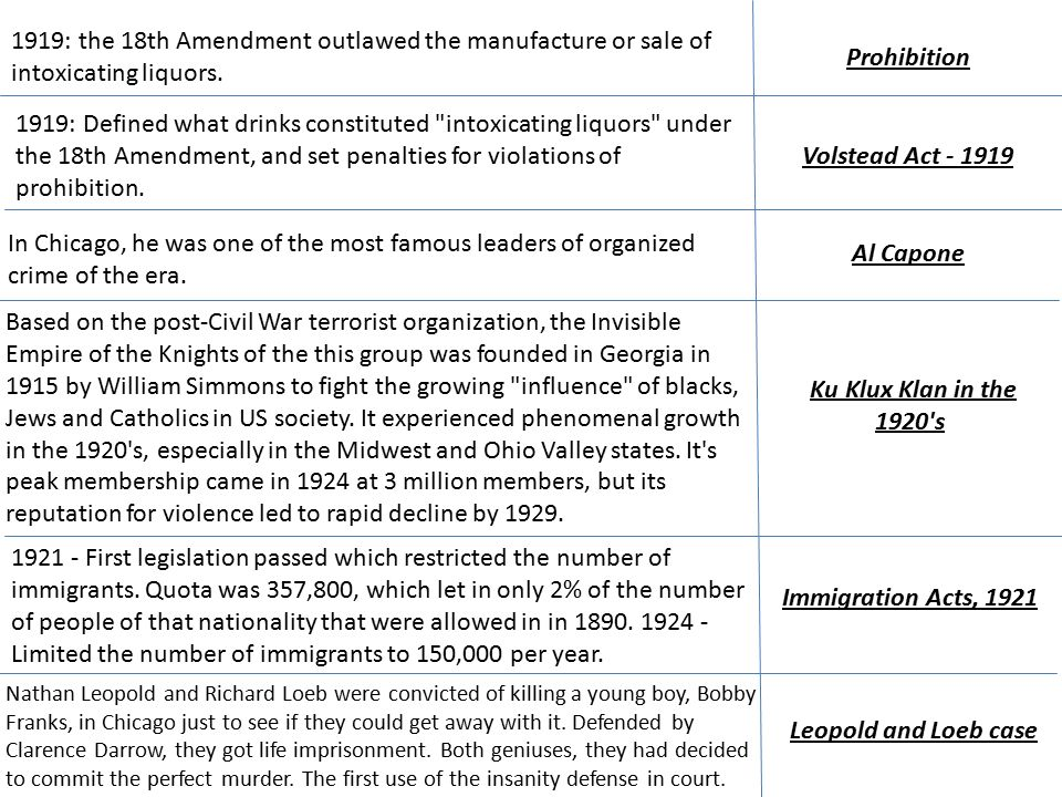 Prohibition 1919: the 18th Amendment outlawed the manufacture or sale of intoxicating liquors.
