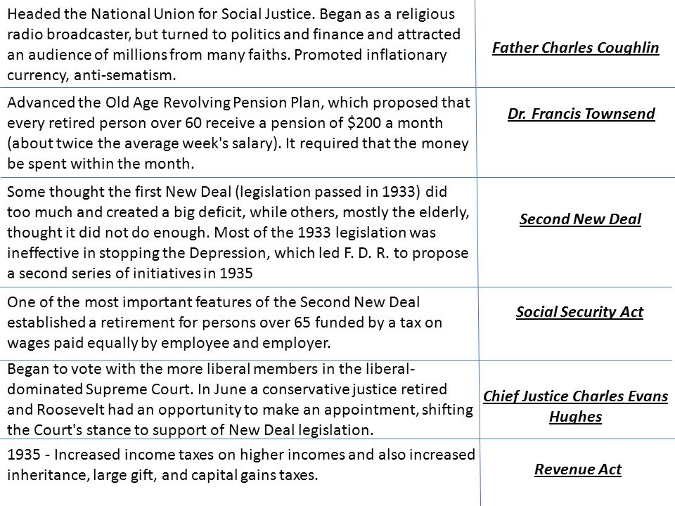 Father Charles Coughlin Headed the National Union for Social Justice.