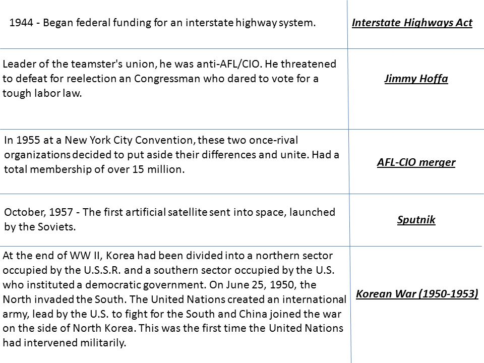 Interstate Highways Act1944 - Began federal funding for an interstate highway system.