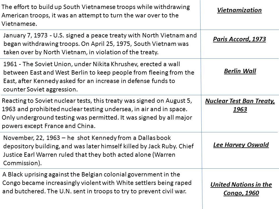 Vietnamization The effort to build up South Vietnamese troops while withdrawing American troops, it was an attempt to turn the war over to the Vietnamese.