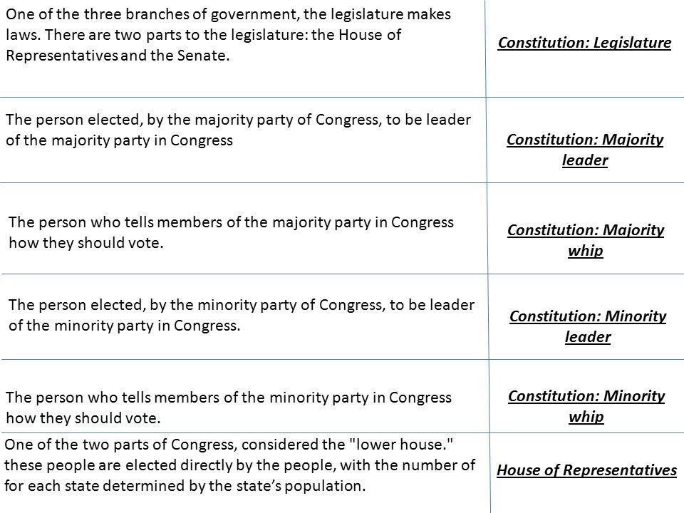 Constitution: Legislature One of the three branches of government, the legislature makes laws.