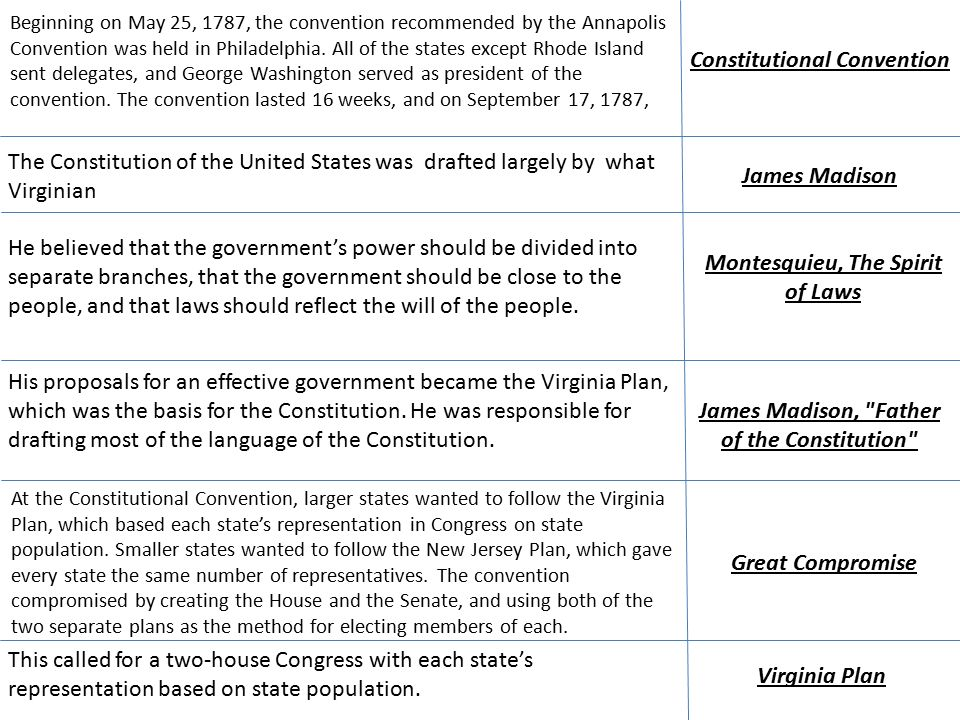 Constitutional Convention Beginning on May 25, 1787, the convention recommended by the Annapolis Convention was held in Philadelphia.