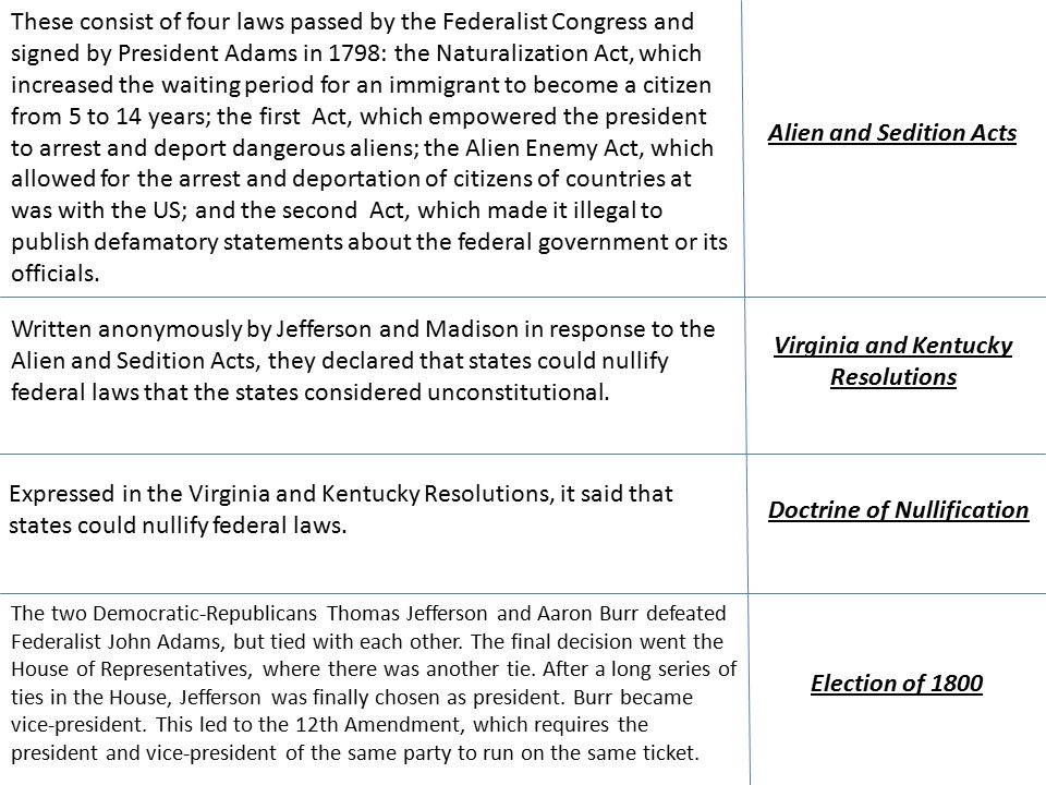 These consist of four laws passed by the Federalist Congress and signed by President Adams in 1798: the Naturalization Act, which increased the waiting period for an immigrant to become a citizen from 5 to 14 years; the first Act, which empowered the president to arrest and deport dangerous aliens; the Alien Enemy Act, which allowed for the arrest and deportation of citizens of countries at was with the US; and the second Act, which made it illegal to publish defamatory statements about the federal government or its officials.