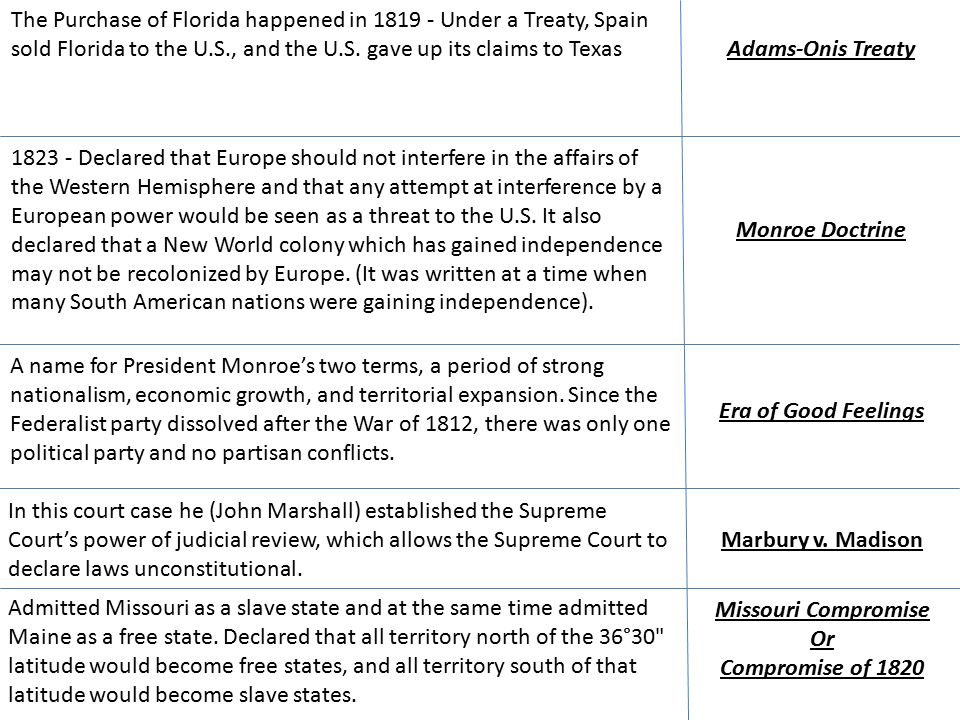 The Purchase of Florida happened in 1819 - Under a Treaty, Spain sold Florida to the U.S., and the U.S.