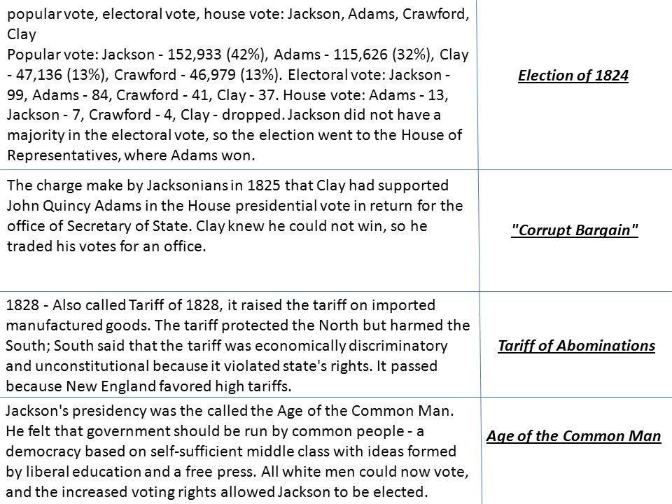 popular vote, electoral vote, house vote: Jackson, Adams, Crawford, Clay Popular vote: Jackson - 152,933 (42%), Adams - 115,626 (32%), Clay - 47,136 (13%), Crawford - 46,979 (13%).