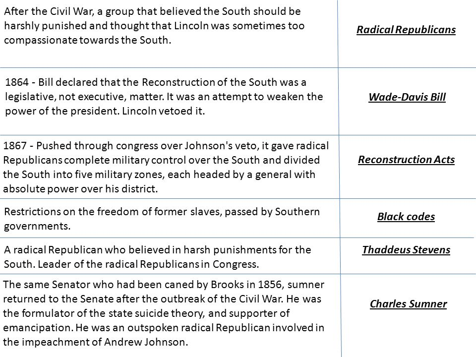Radical Republicans After the Civil War, a group that believed the South should be harshly punished and thought that Lincoln was sometimes too compassionate towards the South.