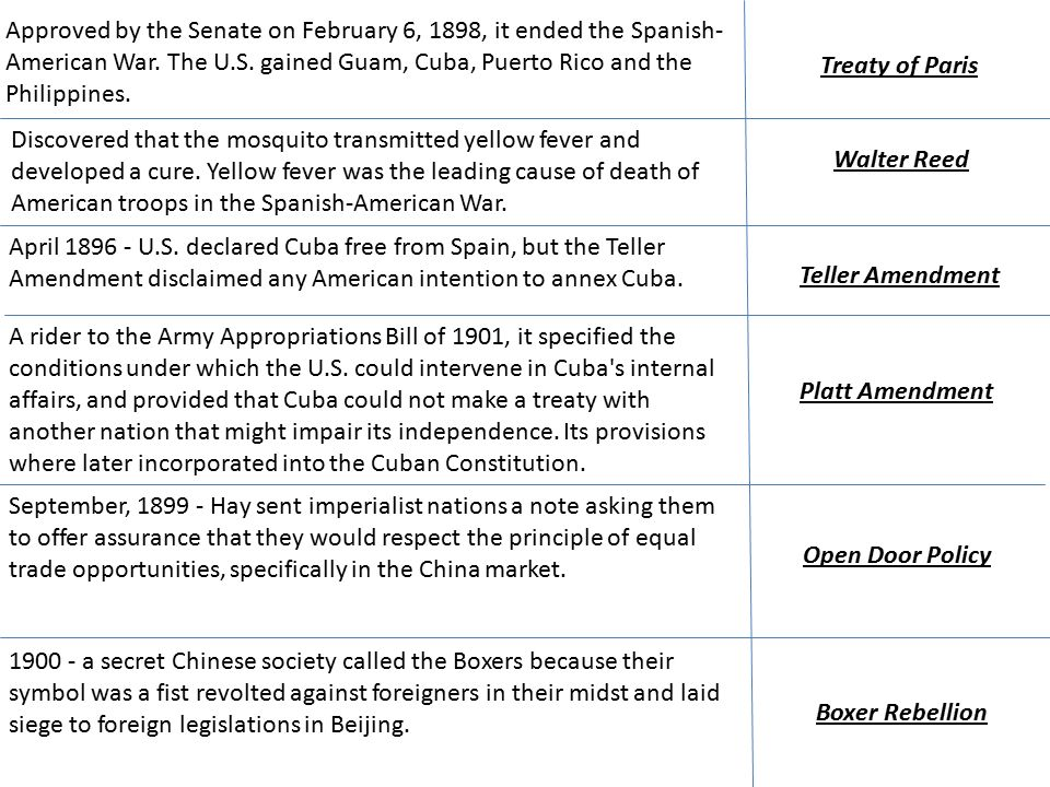 Treaty of Paris Approved by the Senate on February 6, 1898, it ended the Spanish- American War.