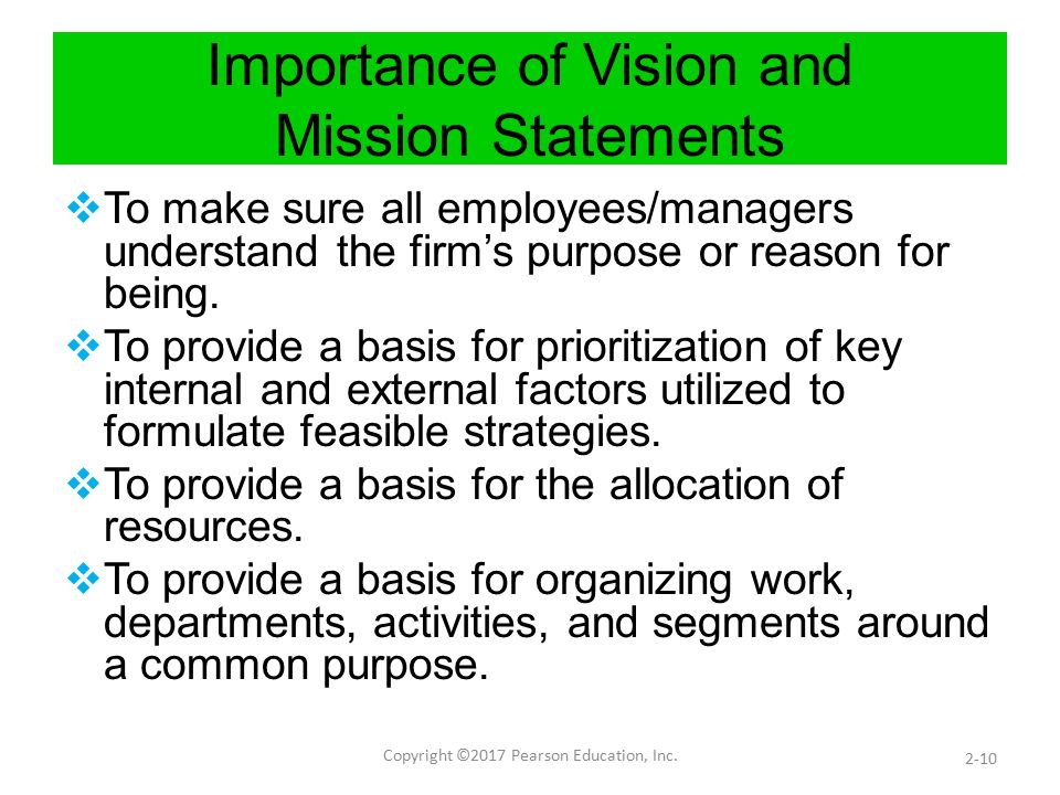 The Business Vision And Mission Chapter Two Copyright