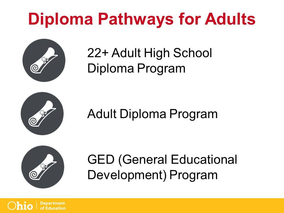 2 Diploma Pathways for Adults 22+ Adult High School Diploma Program Adult  Diploma Program GED (General Educational Development) Program