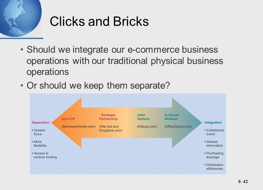 8- 42 Clicks and Bricks Should we integrate our e-commerce business operations with our traditional physical business operations Or should we keep them separate