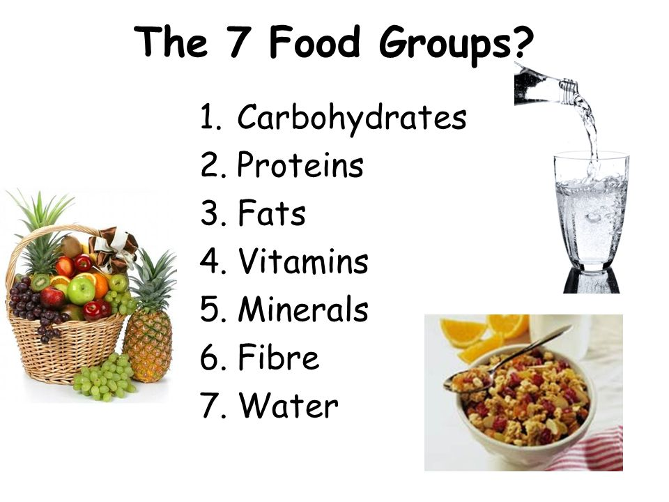 A balanced diet lesson objectives 1 describe the food groups 3 the workwithnaturefo