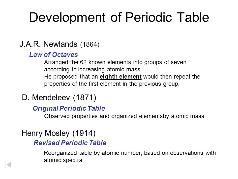 Development of periodic table law of octaves original periodic development of periodic table law of octaves original periodic table arranged the 62 known elements into urtaz Gallery