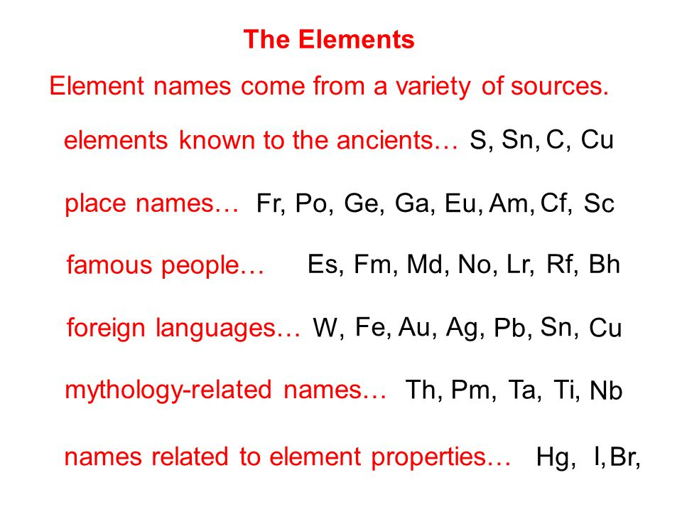 The periodic table and periodicity chemistry outlin e outlin e the elements elements known to the ancients element names come from a variety of sources urtaz Gallery
