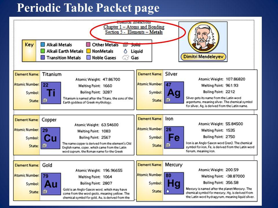 Gold silver helium oxygen mercury hydrogen sodium nitrogen niobium 81 periodic table packet page urtaz Choice Image