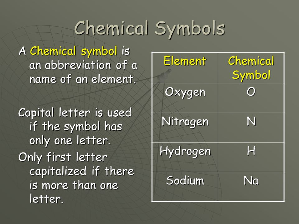 Chemical symbols and formulas chemical symbols all elements in chemical symbols a chemical symbol is an abbreviation of a name of an element urtaz Gallery