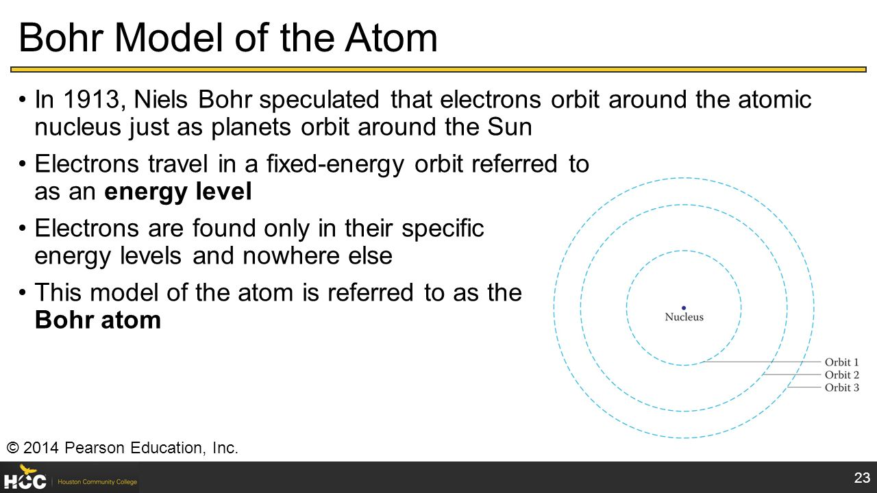 chemistry neils bohr