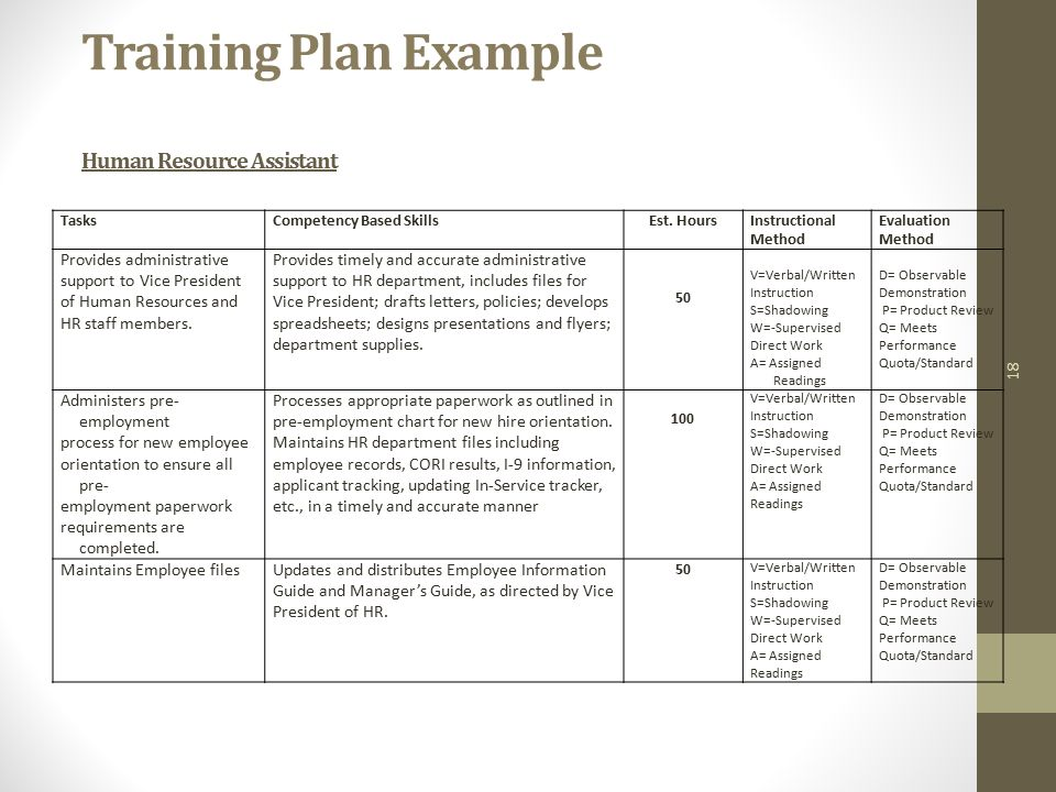 New Employee Training Schedule Template Image Gallery  Hcpr