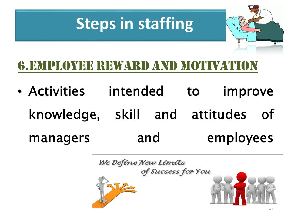 6.Employee reward and motivation Activities intended to improve knowledge, skill and attitudes of managers and employees 37 Steps in staffing