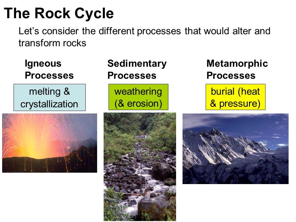Rocks Rock Rock Cycle Igneous Rocks Sedimentary Rocks Metamorphic ...