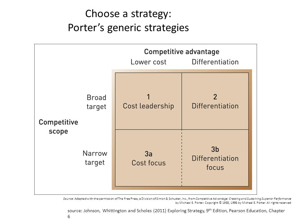 the cost leadership differentiation and scope strategies Cost leadership / low-cost business strategy: a cost leadership strategy is an integrated set of actions designed to produce or deliver goods or services at the lowest cost, relative to that of competitors, with features that are acceptable to customers.