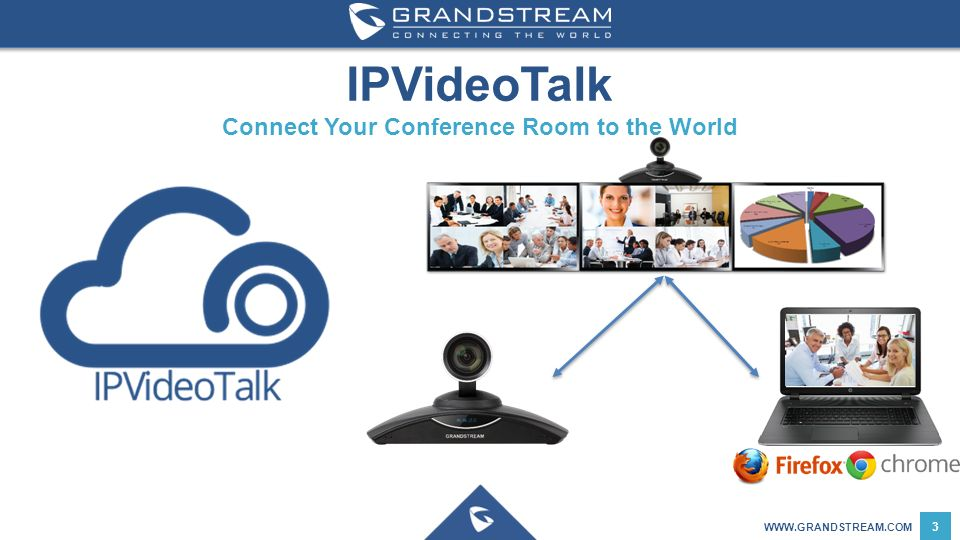3 WWW.GRANDSTREAM.COM IPVideoTalk Connect Your Conference Room to the World