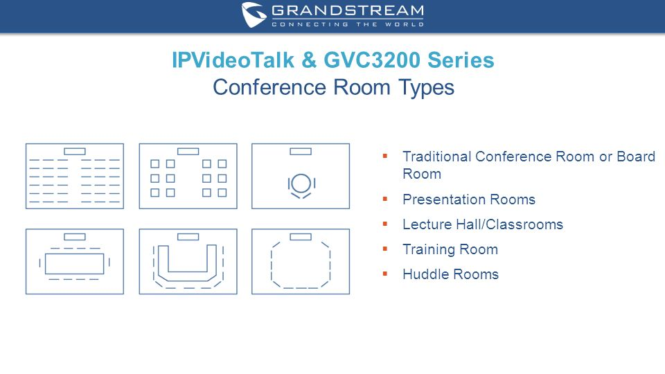 6 WWW.GRANDSTREAM.COM IPVideoTalk & GVC3200 Series Conference Room Types  Traditional Conference Room or Board Room  Presentation Rooms  Lecture Hall/Classrooms  Training Room  Huddle Rooms