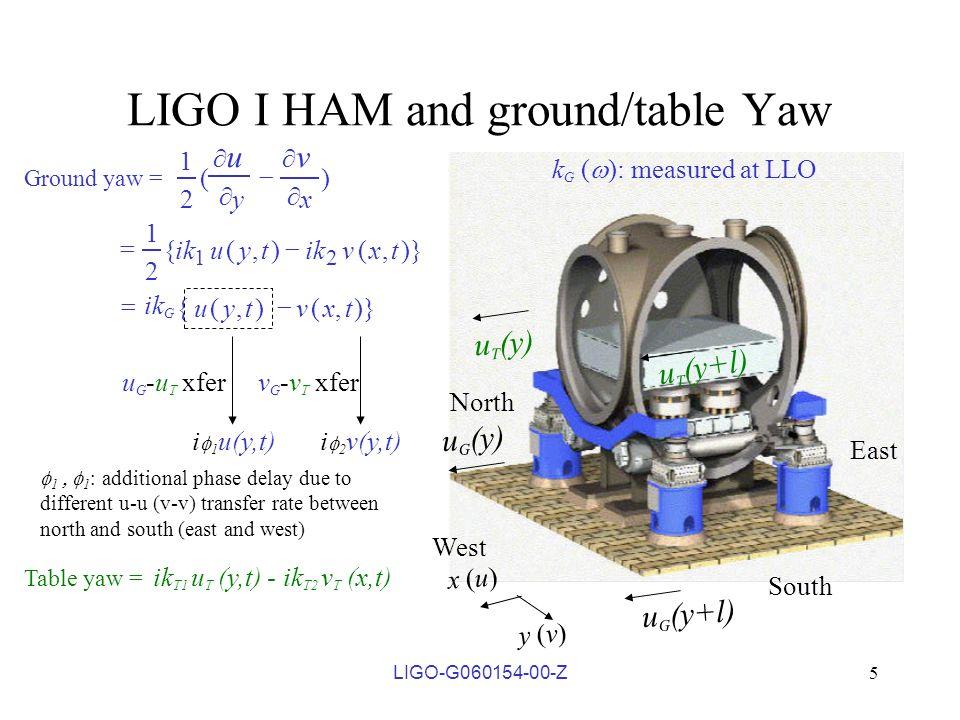 5 LIGO G060154 00 Z5 ...