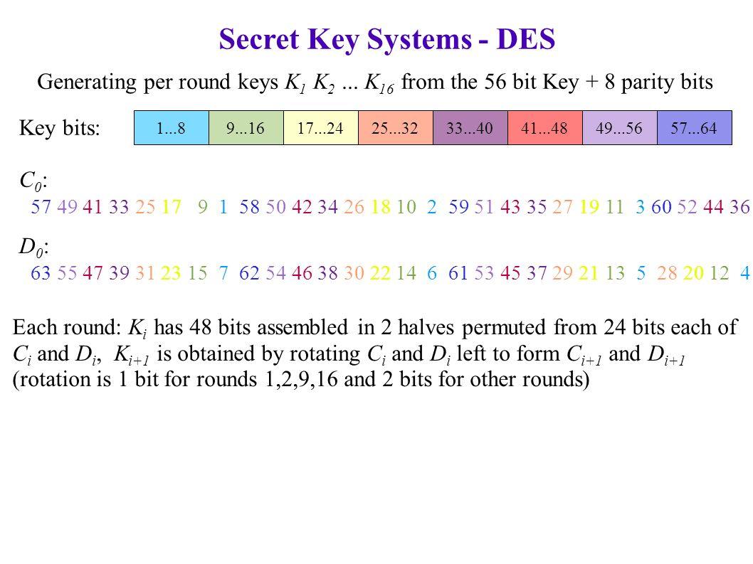 Secret Key Systems - DES Generating per round keys K 1 K 2...