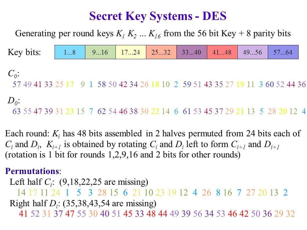 Secret Key Systems - DES Generating per round keys K 1 K 2...