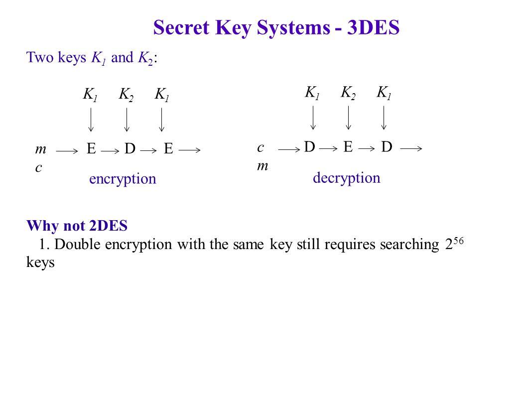 Secret Key Systems - 3DES Two keys K 1 and K 2 : K 1 K 2 K 1 m E D E c K 1 K 2 K 1 c D E D m encryption decryption Why not 2DES 1.