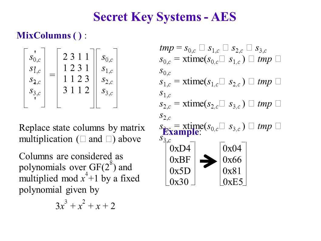 Secret Key Systems - AES MixColumns ( ) : s 0,c 2 3 1 1 s 0,c s 1,c 1 2 3 1 s 1,c s 2,c 1 1 2 3 s 2,c s 3,c 3 1 1 2 s 3,c = Replace state columns by matrix multiplication ( and ) above Columns are considered as polynomials over GF(2 8 ) and multiplied mod x 4 +1 by a fixed polynomial given by 3x 3 + x 2 + x + 2 tmp = s 0,c s 1,c s 2,c s 3,c s 0,c = xtime(s 0,c s 1,c ) tmp s 0,c s 1,c = xtime(s 1,c s 2,c ) tmp s 1,c s 2,c = xtime(s 2,c s 3,c ) tmp s 2,c s 3,c = xtime(s 0,c s 3,c ) tmp s 3,c Example: 0xD4 0x04 0xBF 0x66 0x5D 0x81 0x30 0xE5
