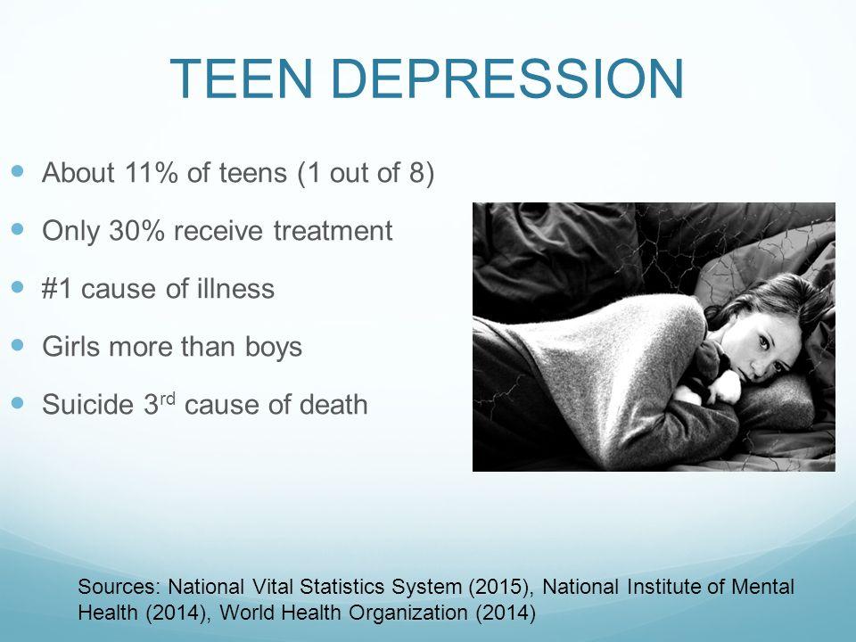 Health teen depression teen planetsuzy free
