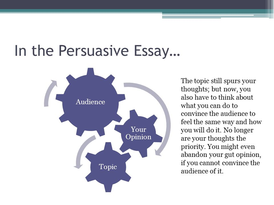 the art of persuasion apopka middle school language arts ppt  in the persuasive essay audience topic your opinion the topic still spurs your thoughts