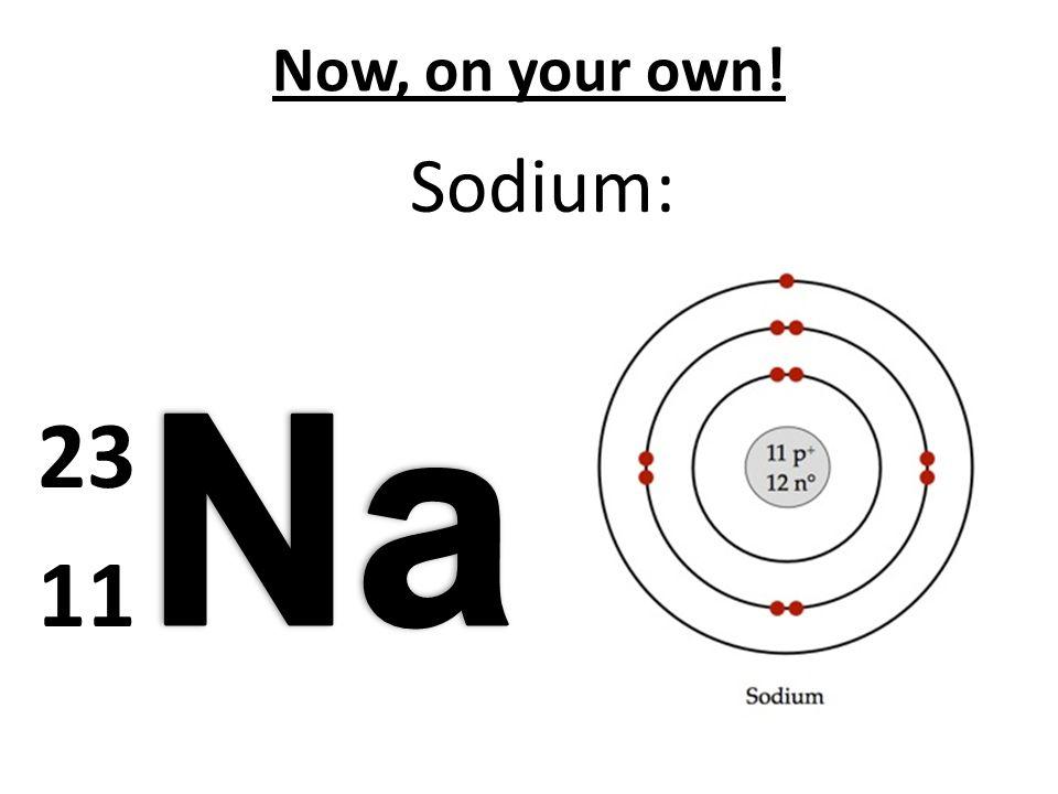 Sodium Bohr Diagram Of 23 Free Car Wiring Diagrams