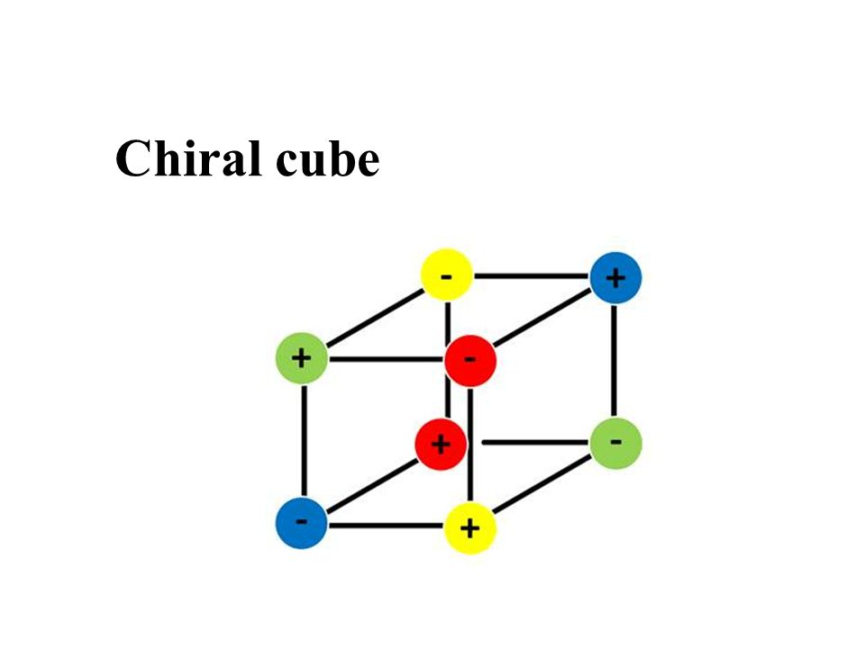Chiral cube