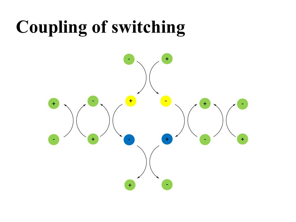 Coupling of switching